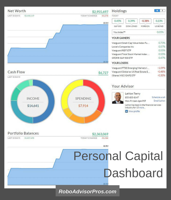 Sign Up for Personal Capital - Best Personal Capital Review with Free Sign up