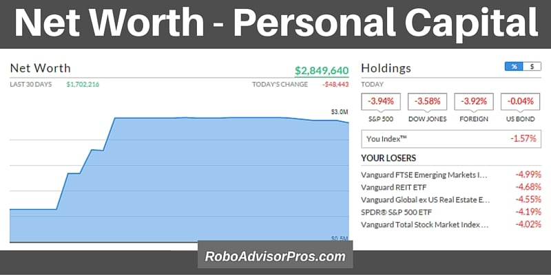 Personal Capital investing tools + net worth overview