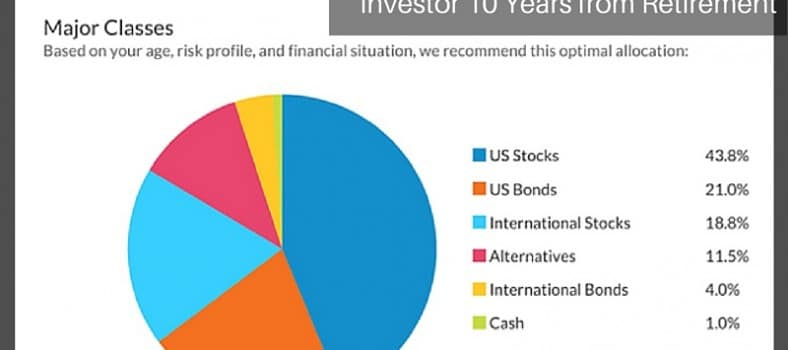 Personal Capital advisor recommended optimal asset allocation for a conservative investor