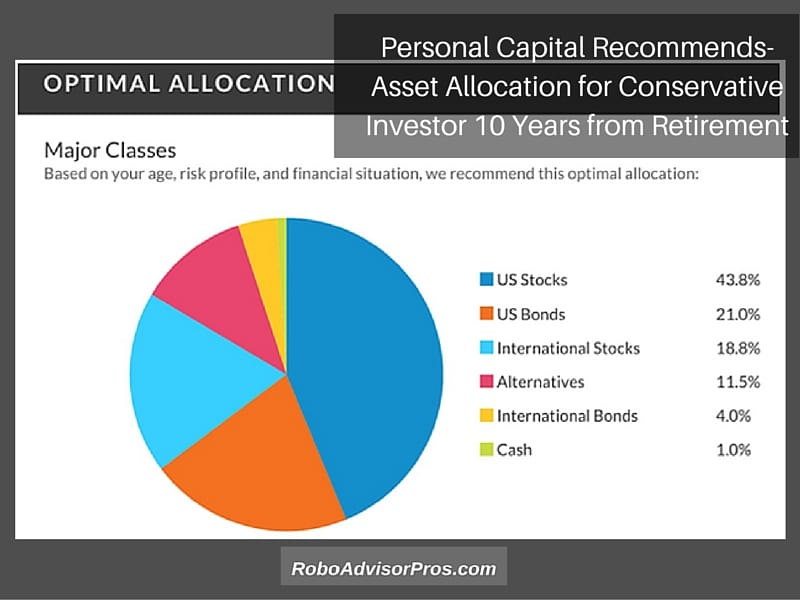 Personal Capital advisors optimal asset allocation recommendation for a conservative investor.