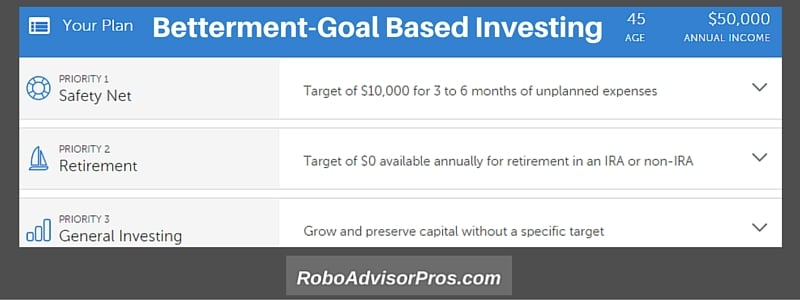 Betterment Goals Based Investing