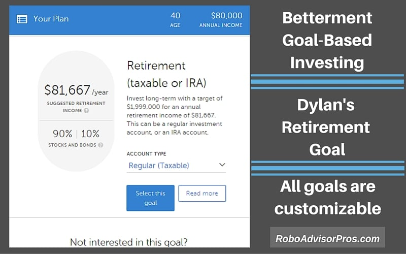 Betterment Review - Betterment's Retirement Goal