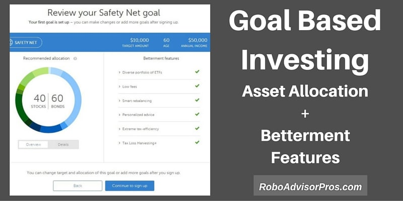 Safety Net Goal + Asset Allocation + Betterment Features