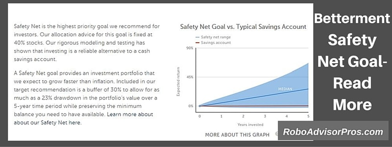 Betterment Safety Net Goal Explanation-Should I sign up for Betterment?