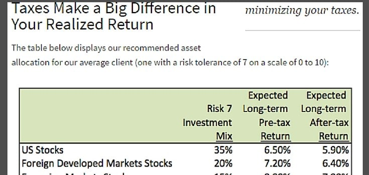 Is Wealthfront Worth it? Returns + Funds + Add ons