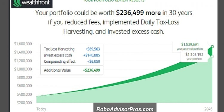 Wealthfront Portfolio Review Recommendations