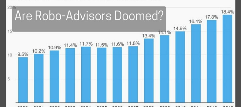Robo-advisors are doomed - or maybe not