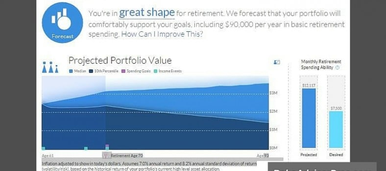 Personal Capital Retirement Analyzer