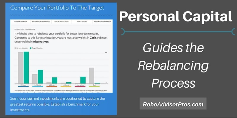 Personal Capital Investment Tools Guides the Rebalancing Process
