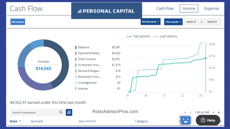 Personal Capital financial software - income planning