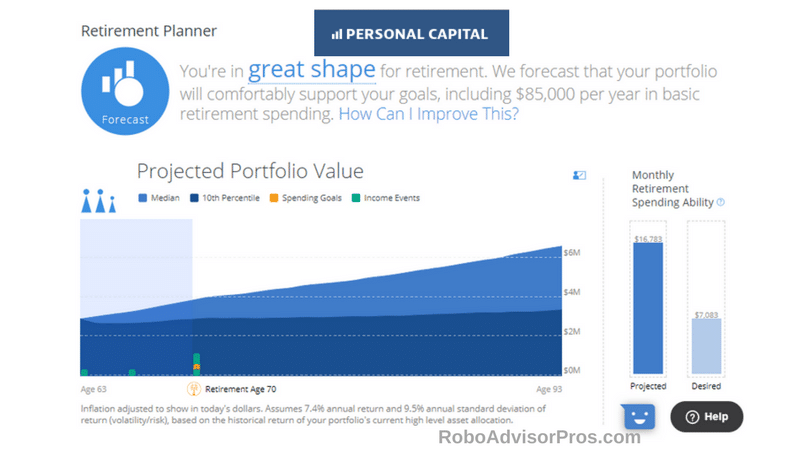 Personal Capital software retirement planner