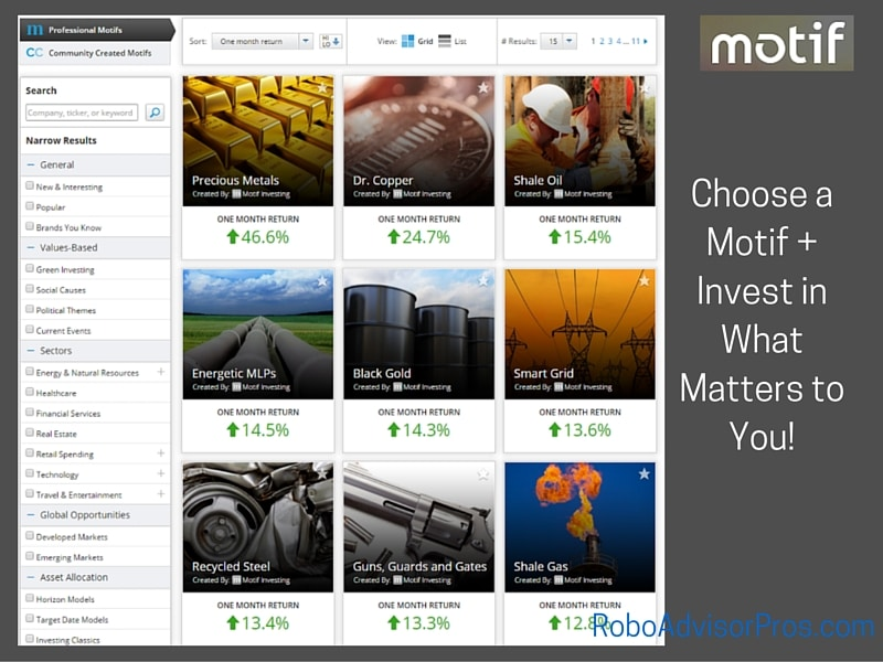 Robo-Advisor vs. DIY - Choose a Motif That's Right for You