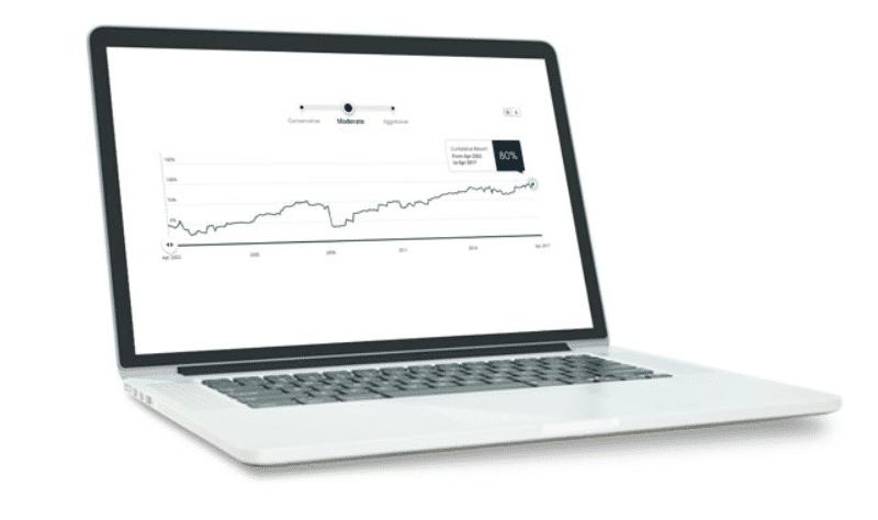 7 Best Portfolio Management Software Tools for All Investors