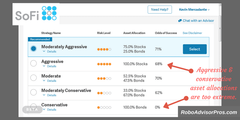 SoFi Wealth Management Review - Asset Allocation