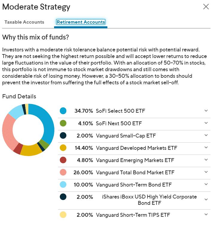 SoFi investing moderate asset allocation
