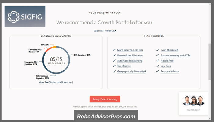SigFig Growth Portfolio for younger investors & those more comfortable with greater risk.