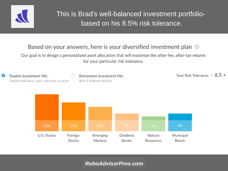 Wealthfront Review - asset allocation
