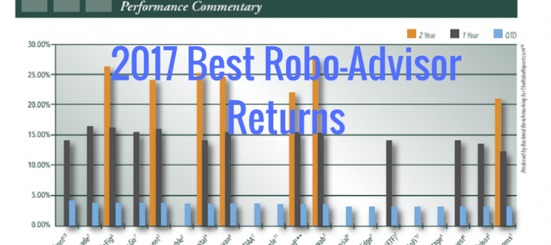 20187 and 2018 Robo Advisor Returns