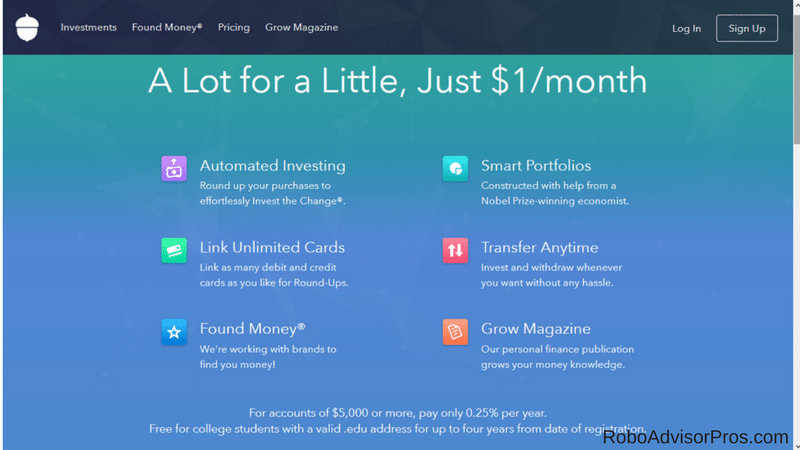 Acorns Investment Review - Acorns Fees + Features