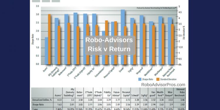 Robo advisors risk v return data can help make wise investment decisions.
