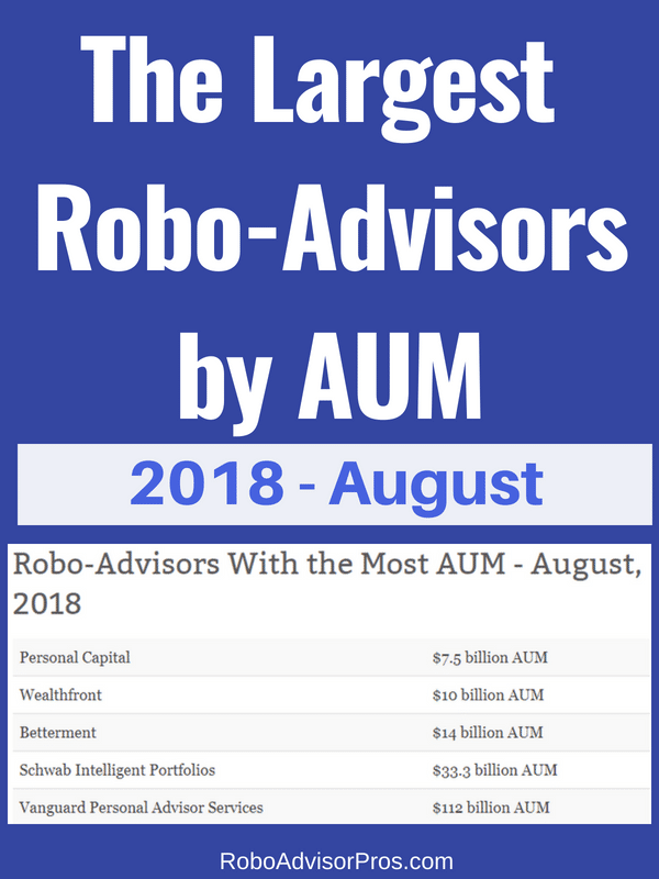 robo-advisors-with-most-AUM