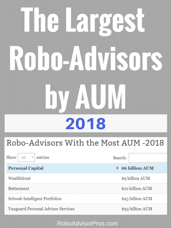 2018 largest robo-advisors by AUM. Vanguard takes number 1 spot.