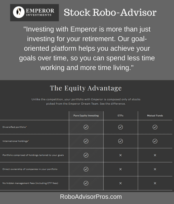 Emperor-investments-stock-robo-advisor