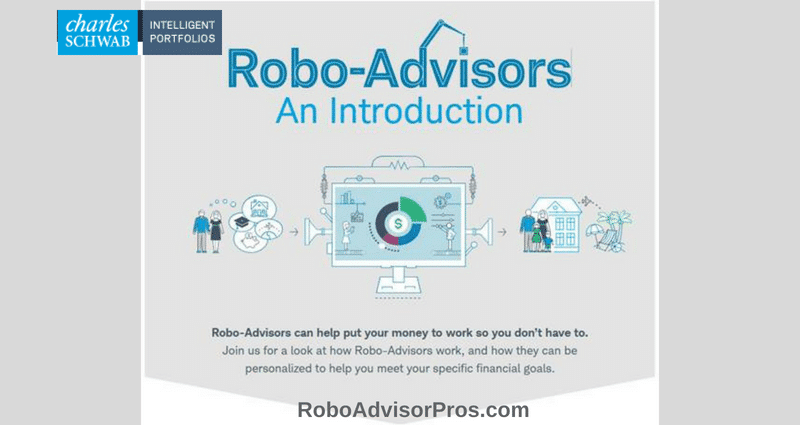 an-introduction-to-robo-advisors-schwab-intelligent portfolios