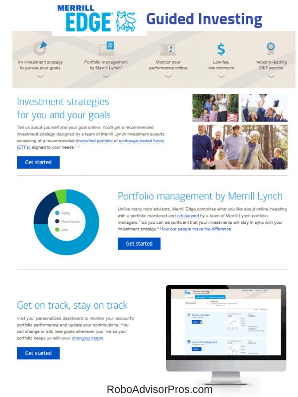 Merrill_Edge_Guided_Investing_Robo_Advisor_Review