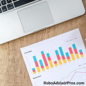 Robo-advisor Fees FRom Lowest to Highest