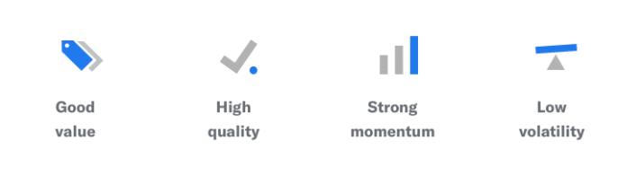 Betterment Goldman Sachs smart beta factors